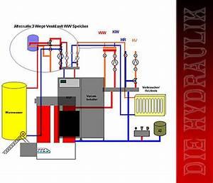 Warmwasserspeicher An Heizung Anschließen : pelletheizung mit warmwasserspeicher klimaanlage und heizung zu hause ~ Buech-reservation.com Haus und Dekorationen