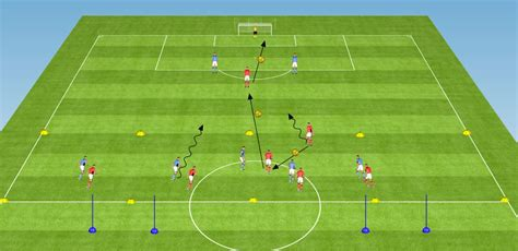 exercice foot garder l avance foot entrainements