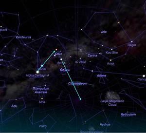 Rigel Kentaurus Star - Pics about space