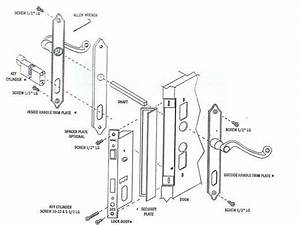 Papaiz Lock Installation Instructions