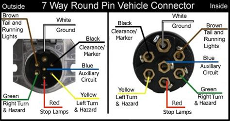 7 Pin Trailer Connector Wiring Diagram For by Wiring Diagram For 7 Way Pin Trailer And Vehicle