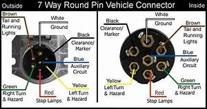 Semi 7 Pin Trailer Plug Wiring Diagram Round