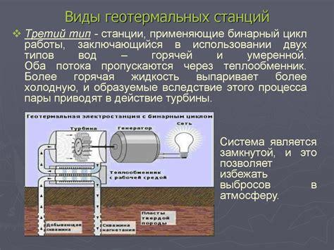 Геотермальные электростанции Энергетика и промышленность.