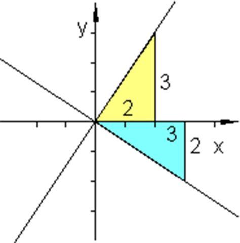 lage zweier geraden zueinander mathe brinkmann