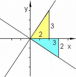 Schnittpunkt Berechnen Quadratische Funktion : lage zweier geraden zueinander ~ Themetempest.com Abrechnung