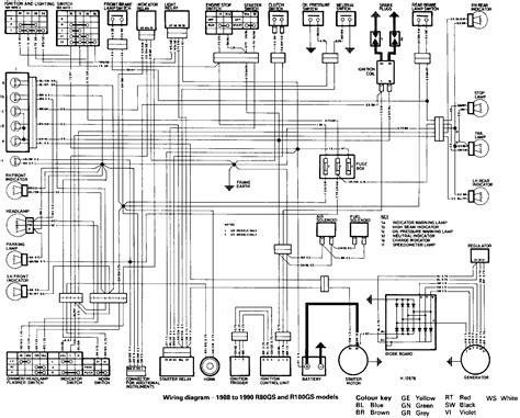 Bmw Rgs Wiring Diagram