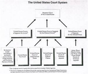 Quotes Judicial System  Quotesgram