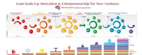 Open Innovation | Open Innovation – Keynotes ...