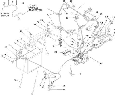 2006 toro z master wiring diagram - modern design of