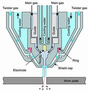 Smallest Welding Machine Diagram