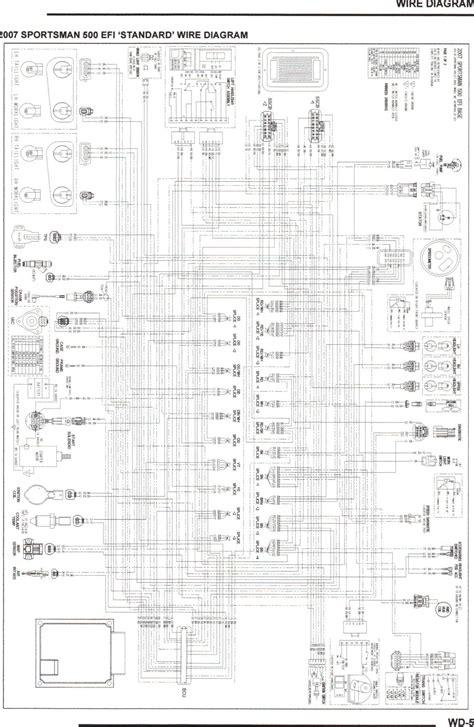 Polaris Ranger Wiring Diagram Free