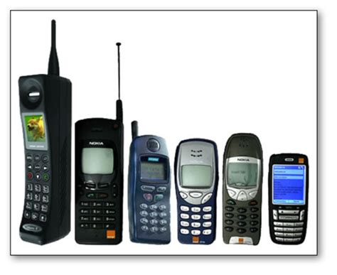 history of phones history of cell phones timeline timetoast timelines