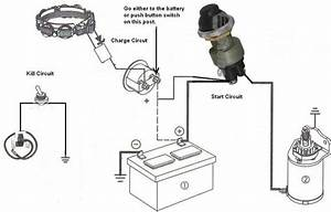 29 Briggs And Stratton Charging System Diagram