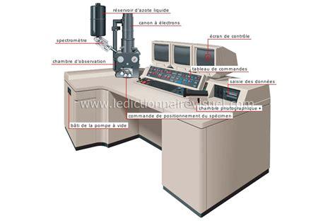 refroidir une chambre science gt physique optique gt loupe et microscopes