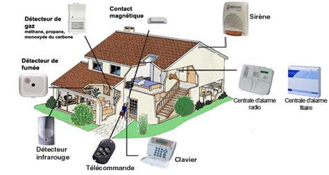 alarme anti intrusion exterieur les fran 231 ais et la domotique la maison du futur arrive