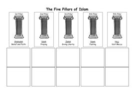re islam ks2 by ameliawalsh teaching resources