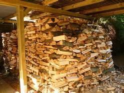 Holzlagerung Im Haus : schuppen f r holzlagerung die besten 17 ideen zu holzunterstand auf pinterest die 25 besten ~ Markanthonyermac.com Haus und Dekorationen