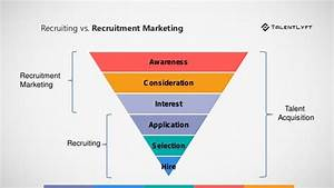 15 New Recruiting Trends You Should Implement in 2019 ...