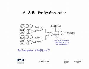 C - How Parity Works To Find Even Or Odd 1 U0026 39 S Bit
