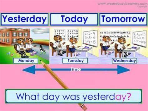 15 Best Yesterday Today Tomorrow Images On Pinterest  Calendar Time, Teaching Ideas And Autism