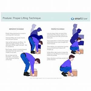 Posture Proper Lifting Technique