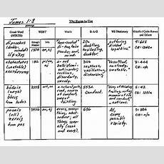 Bible Study Worksheets