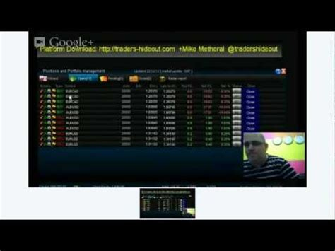 live forex trading platform live forex trading today analysis 2012 10 17 on air on
