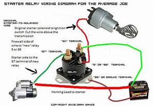 Mk2 Golf Starter Motor Wiring Diagram