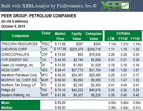 findynamics consolidated financial statement  excel
