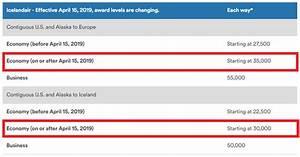 Alaska Airlines Mileage Plan Icelandair Award Chart
