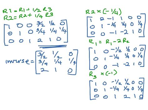 gauss jordan method inverse   matrix math linear