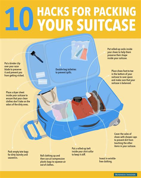 How To Pack A Suitcase Business Insider