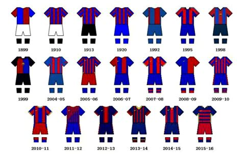 Barcelona Kit History The History Of The Fc Barcelona Shirt More Than A Club
