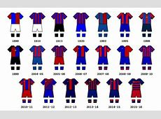 The History of the FC Barcelona Shirt More Than a Club