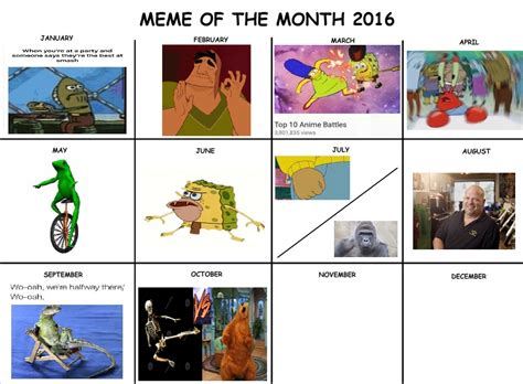 Meme Of The Year - meme of the month 2016 bear in the big blue house know your meme
