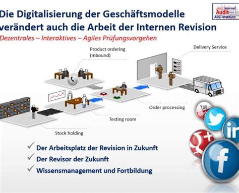 zukunft interne revision audit research center