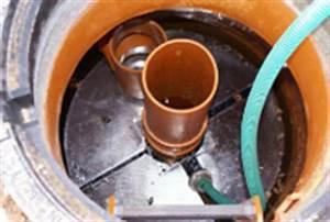 Filter Für Regenwasser Selber Bauen : 3p technik filtersysteme gmbh rausikko hydroclean ~ One.caynefoto.club Haus und Dekorationen