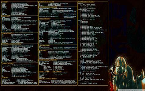 commands linux  hd desktop wallpaper