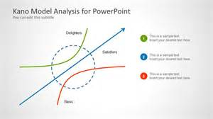 Excel Analysis Template Kano Model Analysis Template For Powerpoint Slidemodel