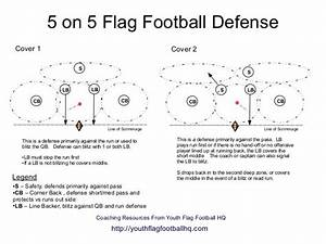 5 On 5 Flag Football Defense Diagram