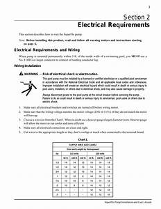 Electrical Requirements And Wiring  Wiring Installation