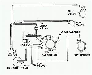 1987 chevy 305 vacuum diagram 1987 free engine image for With chevy cruise control wiring diagram as well 1977 honda goldwing wiring
