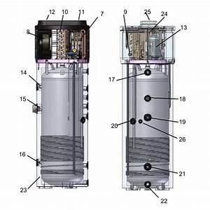 Heizung Verliert Wasser : luft wasser w rmepumpe es hp 260 l liter mit w rmetauscher wasser heizung keller ~ One.caynefoto.club Haus und Dekorationen