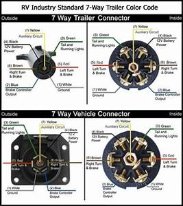 7 Way Blade Wiring Diagram