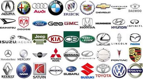 Araba Hayranları İçin En Güzel Araba Logoları