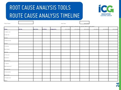 root  analysis template word