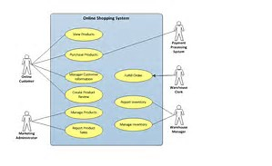 hd wallpapers draw use case diagram online - Draw Use Case Diagrams Online