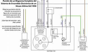 Se U00f1ales Electr U00f3nicas Del Motor  U2013 En Cendido Electronico