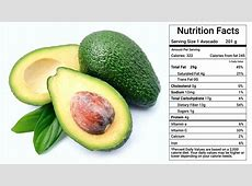 10 Avocado Nutrition Facts Most People Don't Know About