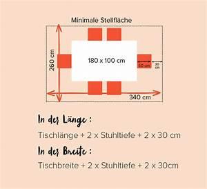 Wieviel Platz Pro Person Am Tisch : welche stuhlma e sind die richtigen st hle ratgeber ~ Watch28wear.com Haus und Dekorationen